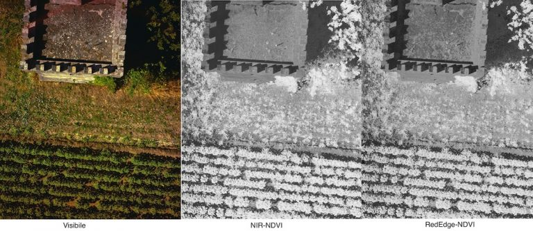 Precision Farming & Land Monitoring Spectral Imaging Systems